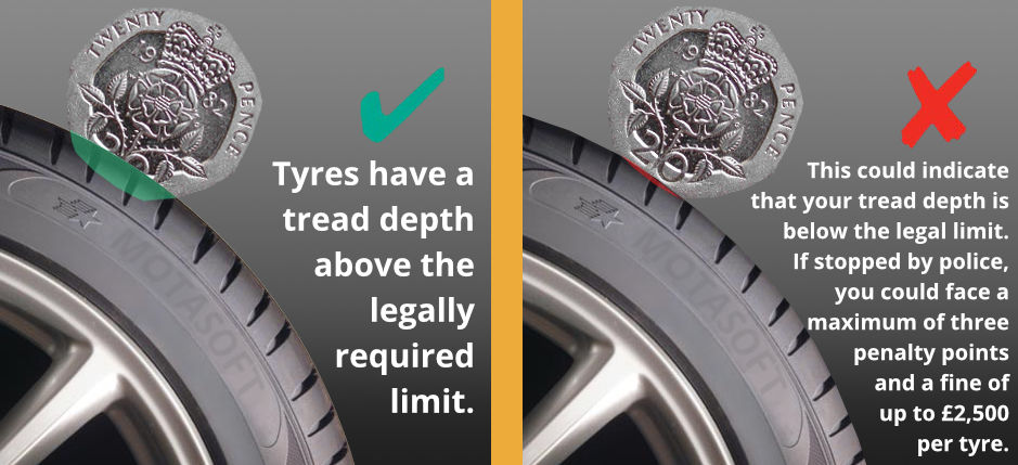 20p test image - Tyres Nottingham - Order Tyres Online